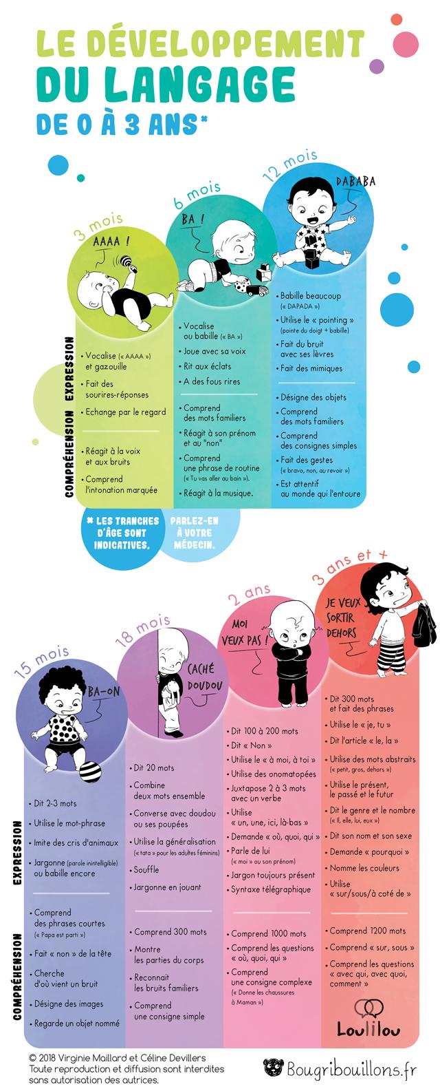 Relais Intercommunal Parents Assistantes Maternelles RIPAM